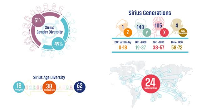 Über uns Infografik